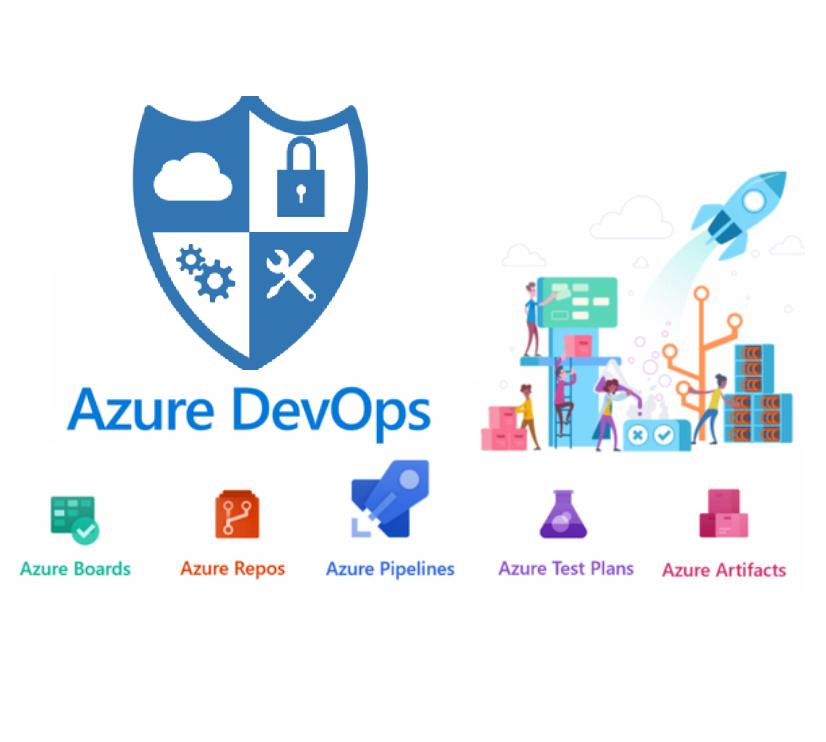 Azure DevOps: Auditing, Identity, Security, Data